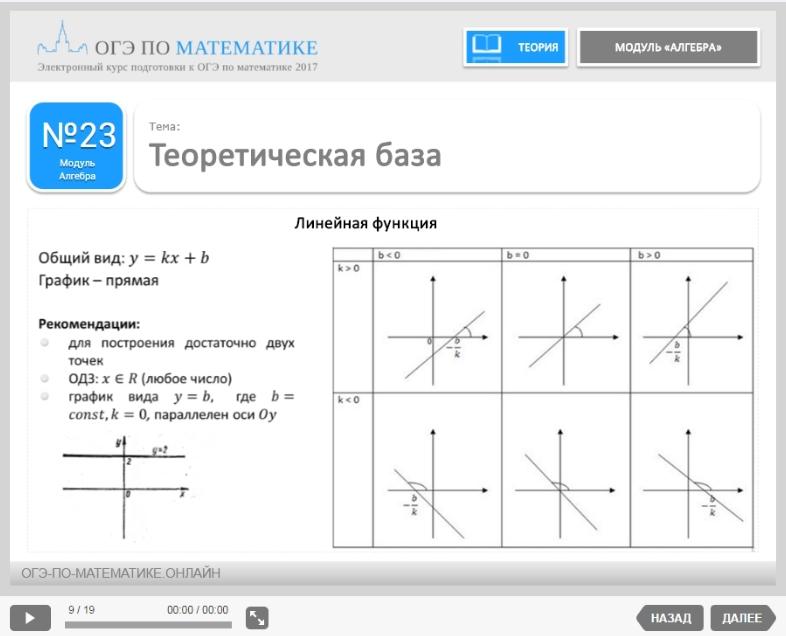 LectionScreenshot